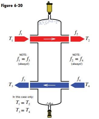 Low loss header flow diagram